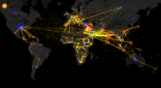 migration_current